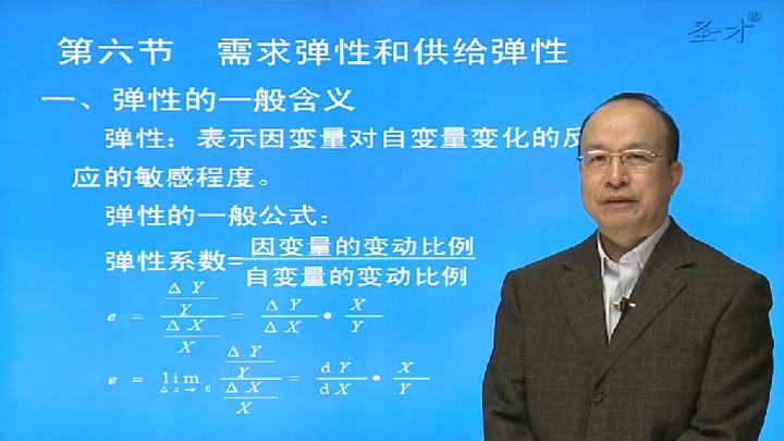 【圣才视频】2016年青海民族大学经济学院721西方经济